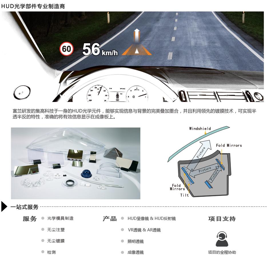 技术-HUD-中文